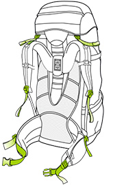 Løsn stropper på rygsækken